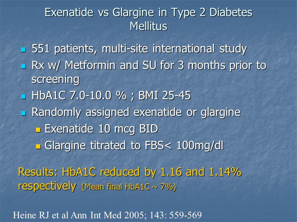Exenatide vs Glargine in Type 2 Diabetes Mellitus 551 patients, multi-site international study 551 patients, multi-site international study Rx w/ Metf