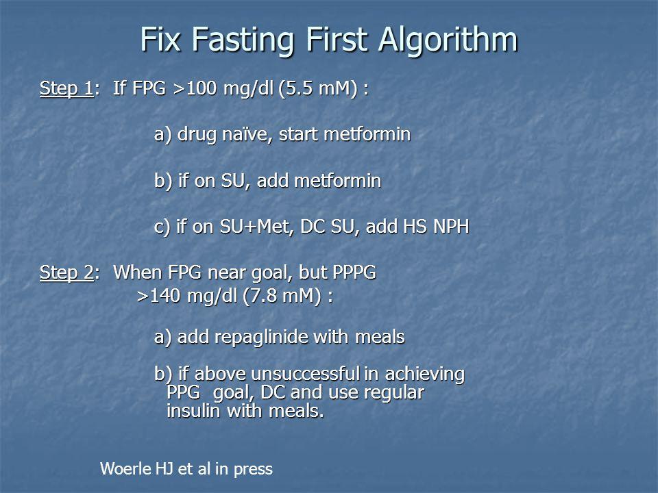 Fix Fasting First Algorithm Step 1: If FPG >100 mg/dl (5.5 mM) : a) drug naïve, start metformin a) drug naïve, start metformin b) if on SU, add metfor