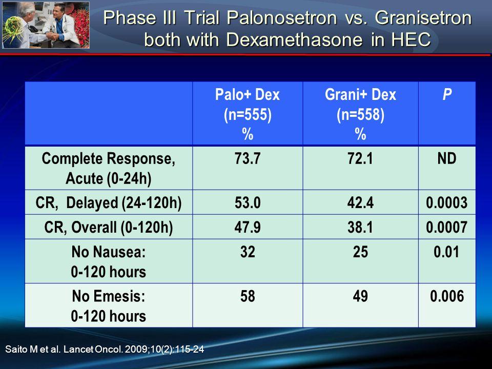 Phase III Trial Palonosetron vs.