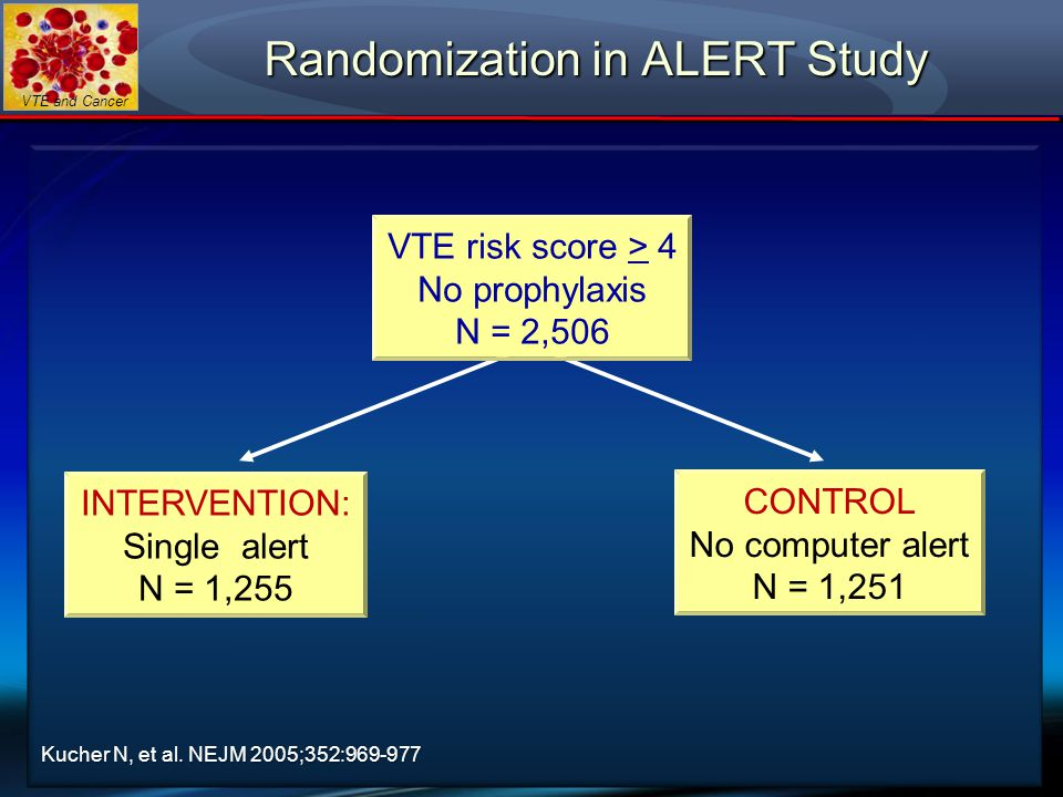 VTE and Cancer Randomization in ALERT Study Kucher N, et al. NEJM 2005;352:969-977 VTE risk score > 4 No prophylaxis N = 2,506 INTERVENTION: Single al