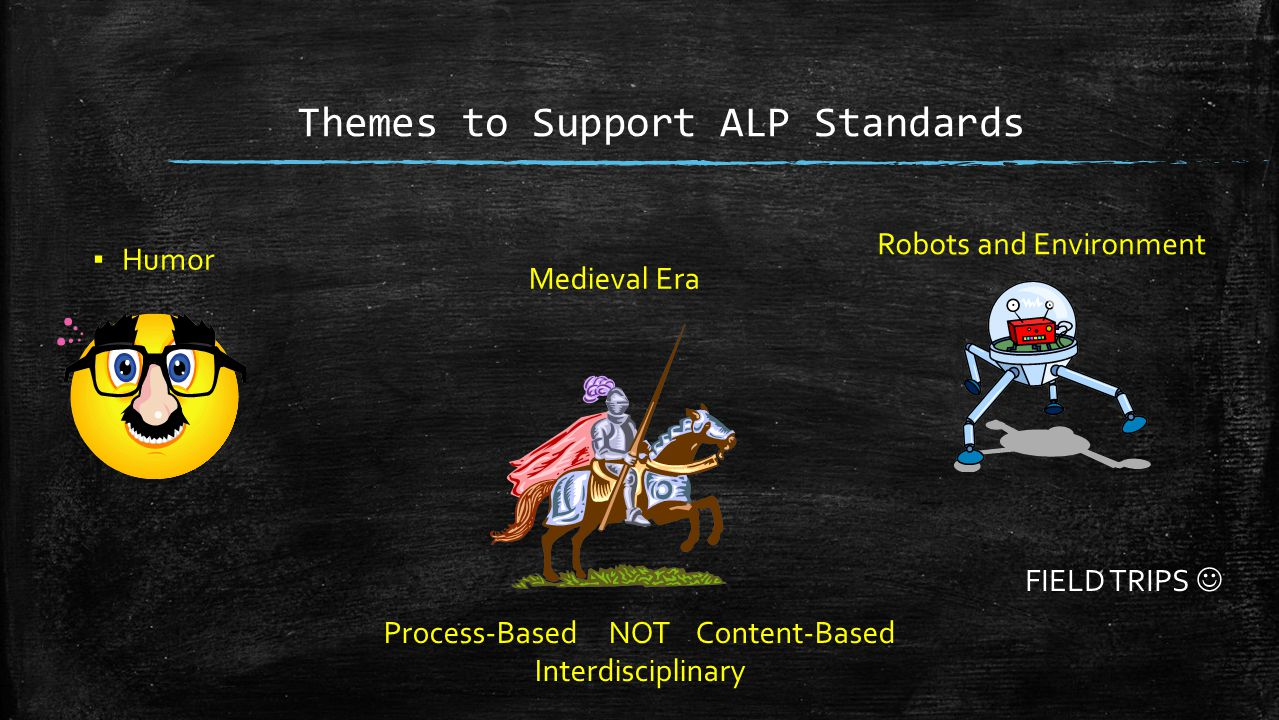 Themes to Support ALP Standards Medieval Era Robots and Environment Process-Based NOT Content-Based Interdisciplinary ▪ Humor FIELD TRIPS