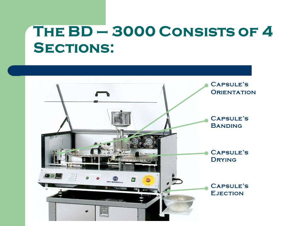 The BD – 3000 Consists of 4 Sections: Capsule's Orientation Capsule's Banding Capsule's Drying Capsule's Ejection