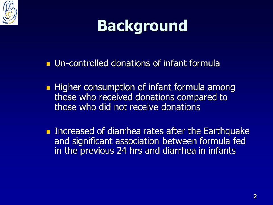 1 Breastfeeding Support in Early Emergency Response Utami Roesli & Sri Sukotjo Indonesian Breastfeeding Center / UNICEF