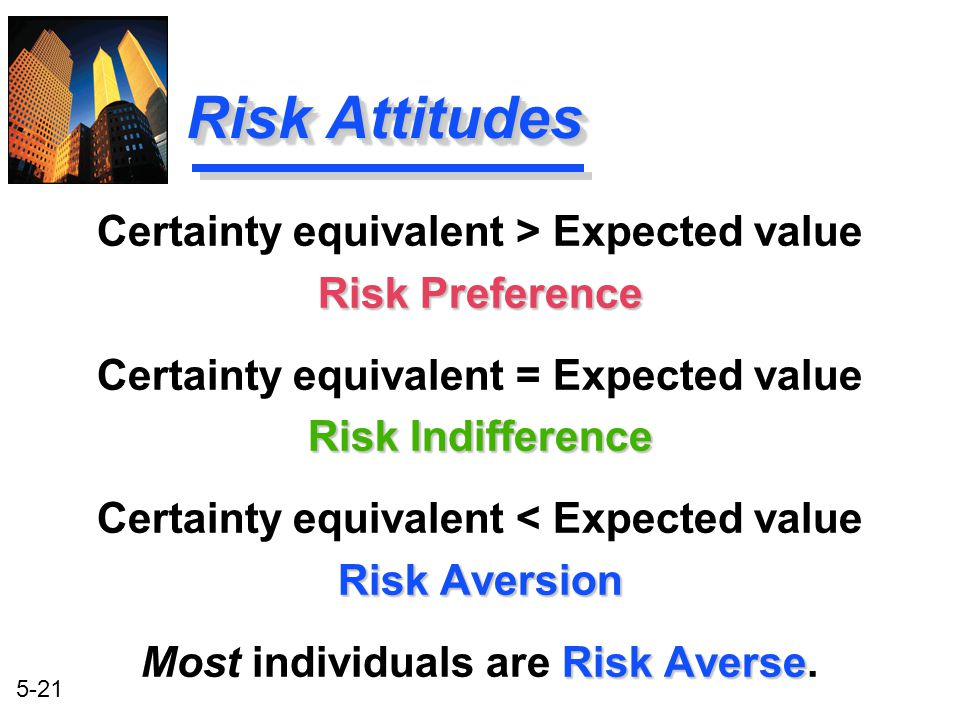 5-21 Certainty equivalent > Expected value Risk Preference Certainty equivalent = Expected value Risk Indifference Certainty equivalent < Expected val