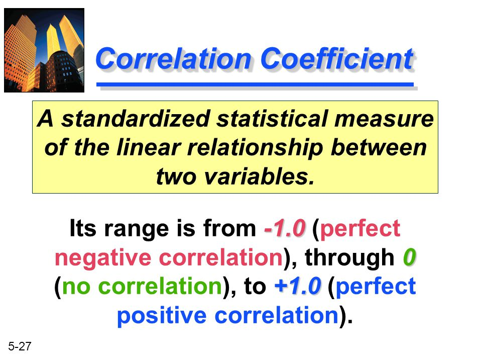 5-27 Correlation Coefficient A standardized statistical measure of the linear relationship between two variables. -1.0 0 +1.0 Its range is from -1.0 (