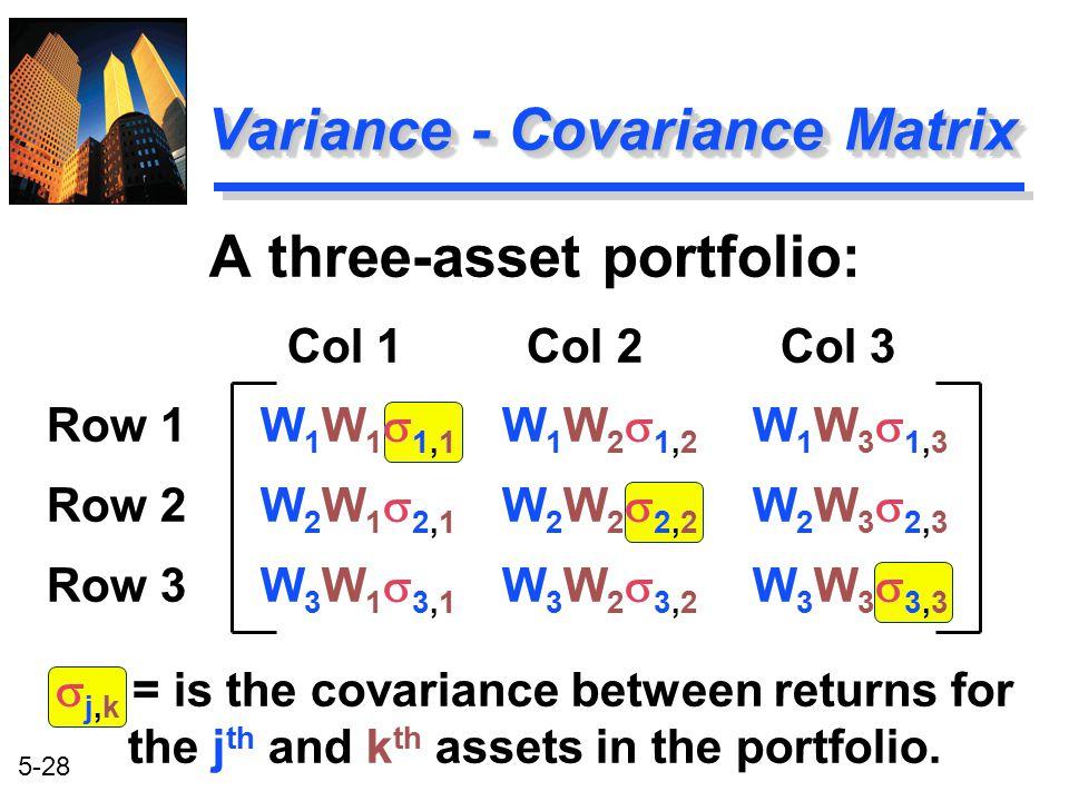 5-28 Variance - Covariance Matrix A three-asset portfolio: Col 1 Col 2 Col 3 Row 1W 1 W 1  1,1 W 1 W 2  1,2 W 1 W 3  1,3 Row 2W 2 W 1  2,1 W 2 W 2