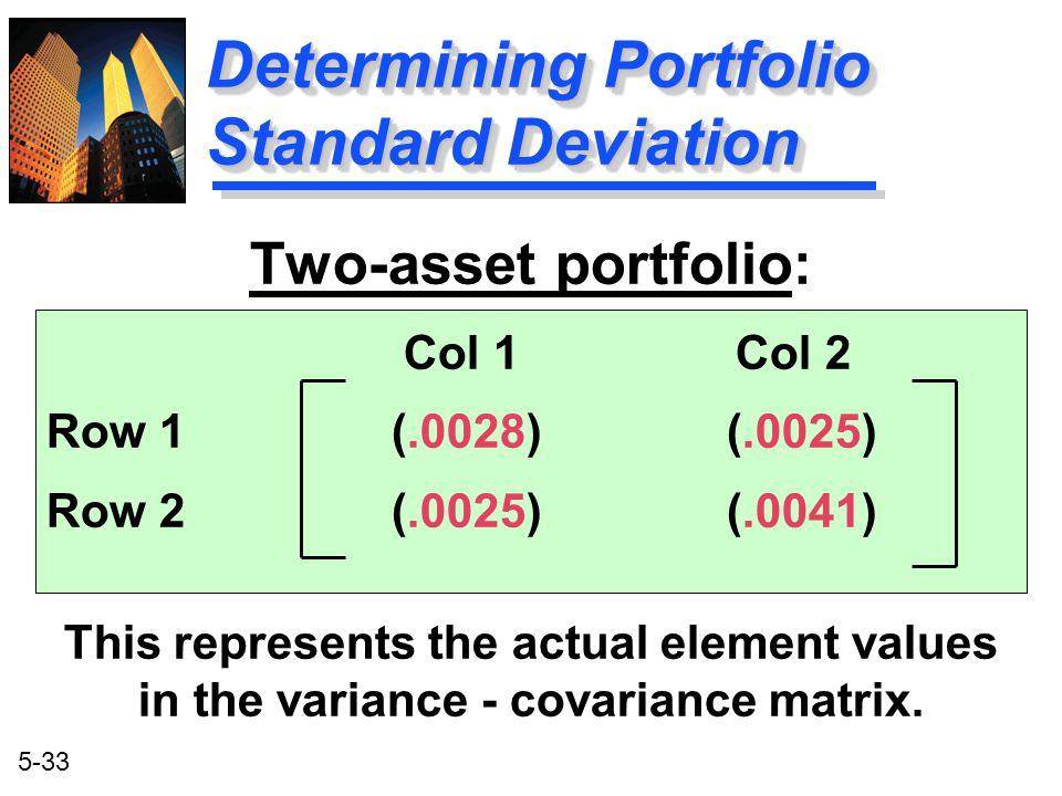 5-33 Two-asset portfolio: Col 1 Col 2 Row 1 (.0028) (.0025) Row 2 (.0025) (.0041) This represents the actual element values in the variance - covarian