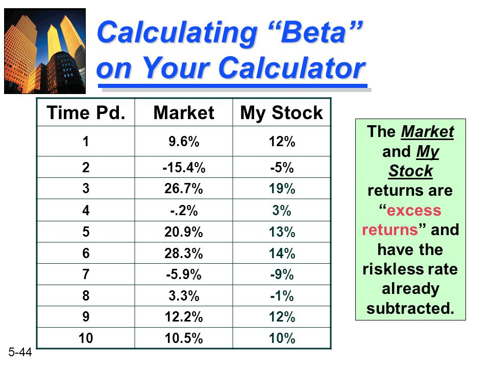 """5-44 Calculating """"Beta"""" on Your Calculator Time Pd.MarketMy Stock 19.6%12% 2-15.4%-5% 326.7%19% 4-.2%3% 520.9%13% 628.3%14% 7-5.9%-9% 83.3%-1% 912.2%1"""