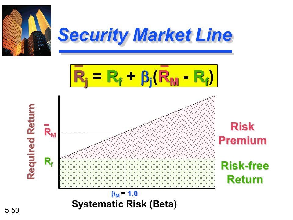 5-50 Security Market Line R j R f  R M R f R j = R f +  j (R M - R f )  M 1.0  M = 1.0 Systematic Risk (Beta) RfRfRfRf RMRMRMRM Required Return Ri