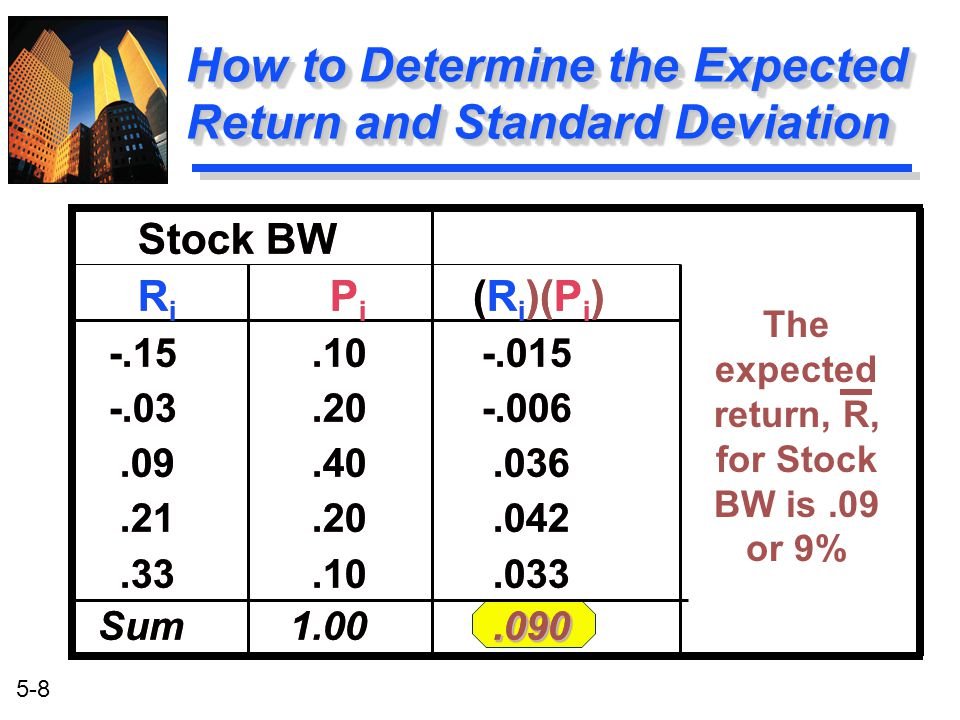 5-8 How to Determine the Expected Return and Standard Deviation Stock BW R i P i (R i )(P i ) -.15.10 -.015 -.03.20 -.006.09.40.036.21.20.042.33.10.03