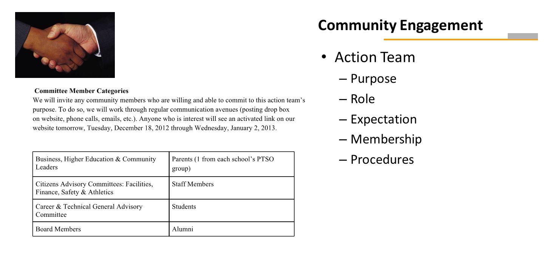 Community Engagement Action Team – Purpose – Role – Expectation – Membership – Procedures
