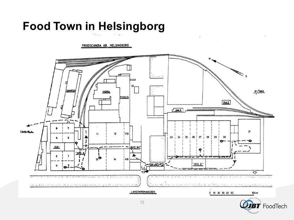 Food Town in Helsingborg 15