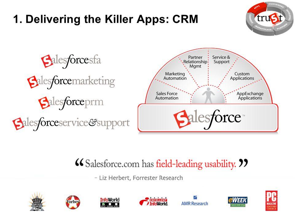1. Delivering the Killer Apps: CRM
