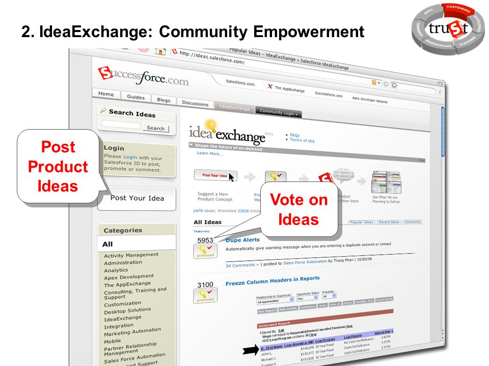 2. IdeaExchange: Community Empowerment Post Product Ideas Vote on Ideas