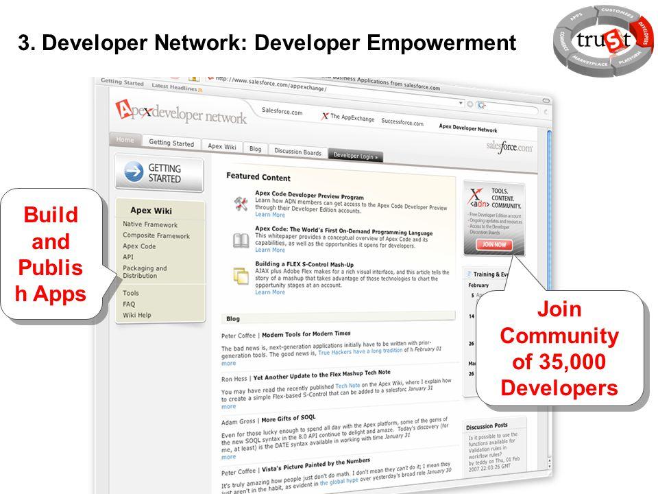 3. Developer Network: Developer Empowerment Join Community of 35,000 Developers Build and Publis h Apps