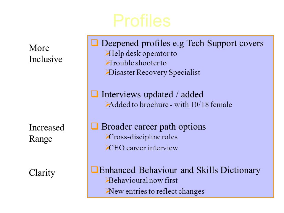 More Inclusive Increased Range Clarity  Deepened profiles e.g Tech Support covers  Help desk operator to  Trouble shooter to  Disaster Recovery Specialist  Interviews updated / added  Added to brochure - with 10/18 female  Broader career path options  Cross-discipline roles  CEO career interview  Enhanced Behaviour and Skills Dictionary  Behavioural now first  New entries to reflect changes Profiles