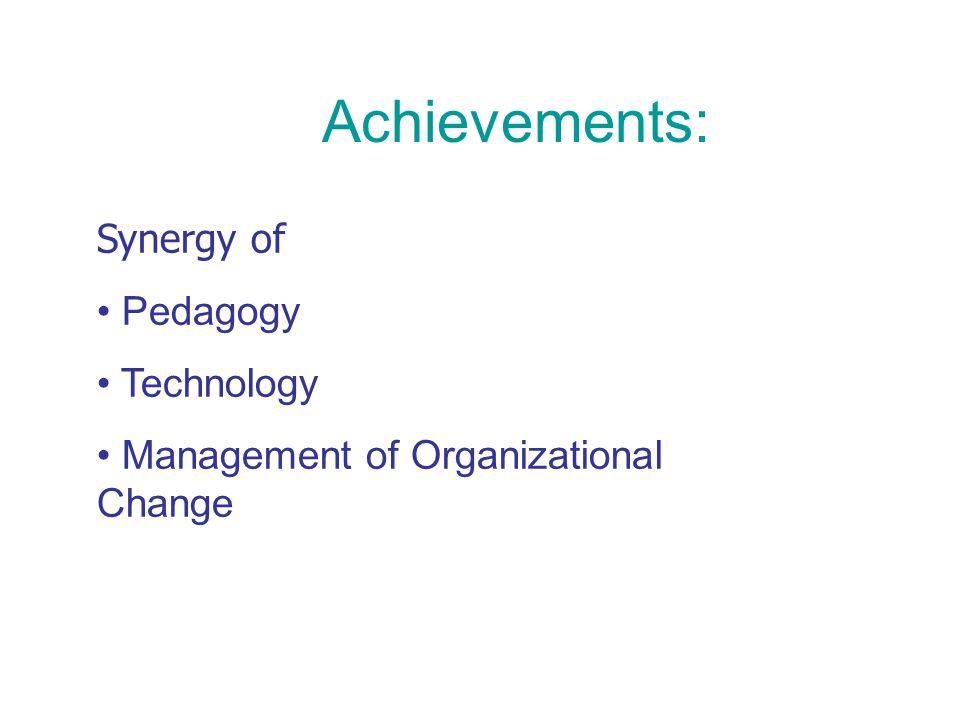 Achievements: Synergy of Pedagogy Technology Management of Organizational Change