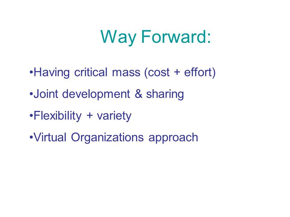 Way Forward: Having critical mass (cost + effort) Joint development & sharing Flexibility + variety Virtual Organizations approach