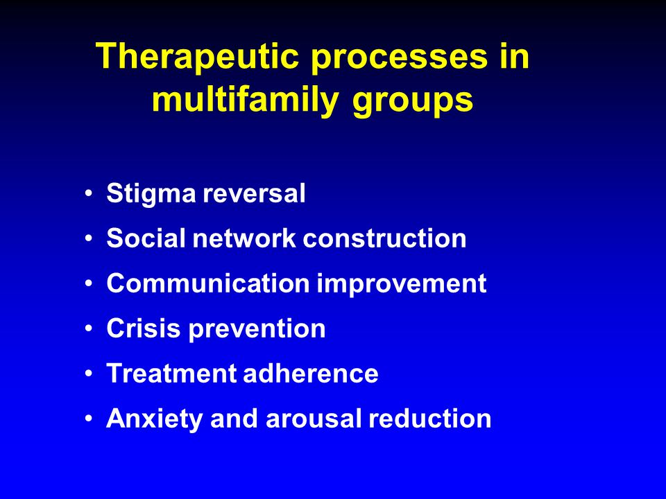 Therapeutic processes in multifamily groups Stigma reversal Social network construction Communication improvement Crisis prevention Treatment adherence Anxiety and arousal reduction