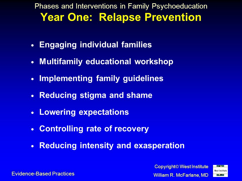 Phases and Interventions in Family Psychoeducation Year One: Relapse Prevention  Engaging individual families  Multifamily educational workshop  Implementing family guidelines  Reducing stigma and shame  Lowering expectations  Controlling rate of recovery  Reducing intensity and exasperation Evidence-Based Practices Copyright  West Institute William R.