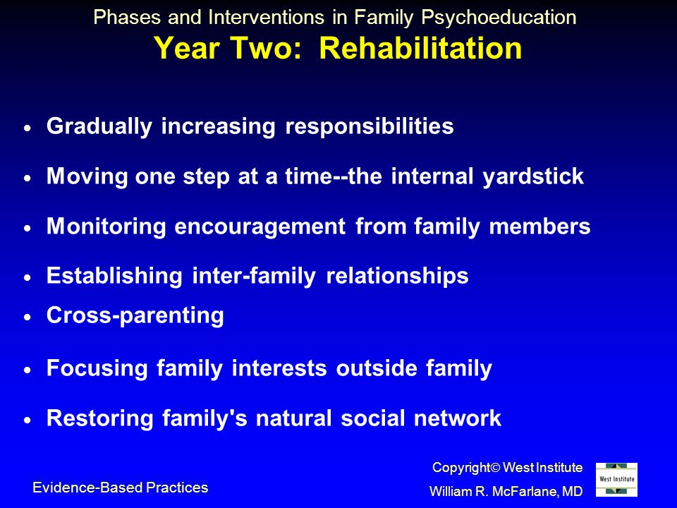 Phases and Interventions in Family Psychoeducation Year Two: Rehabilitation  Gradually increasing responsibilities  Moving one step at a time--the internal yardstick  Monitoring encouragement from family members  Establishing inter-family relationships  Cross-parenting  Focusing family interests outside family  Restoring family s natural social network Evidence-Based Practices Copyright  West Institute William R.