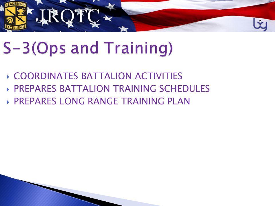 Battalion S-3