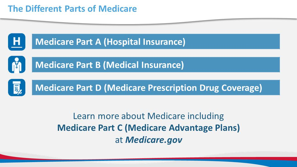 The Different Parts of Medicare Medicare Part A (Hospital Insurance) Medicare Part B (Medical Insurance) Medicare Part D (Medicare Prescription Drug C
