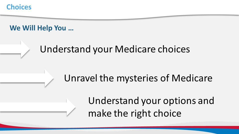 Choices We Will Help You … Understand your Medicare choices Unravel the mysteries of Medicare Understand your options and make the right choice