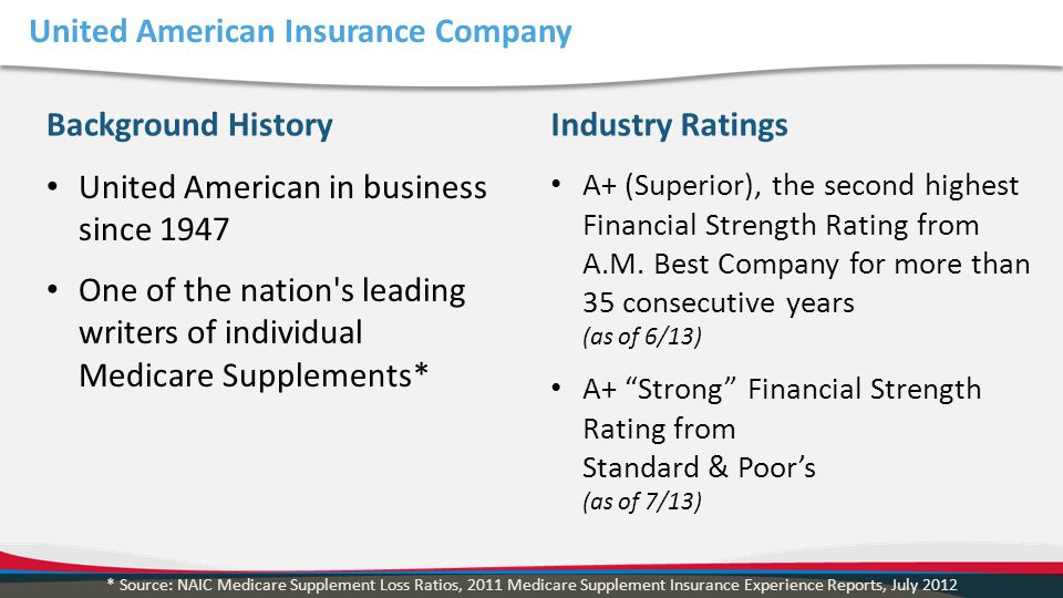 United American Insurance Company Background History United American in business since 1947 One of the nation's leading writers of individual Medicare