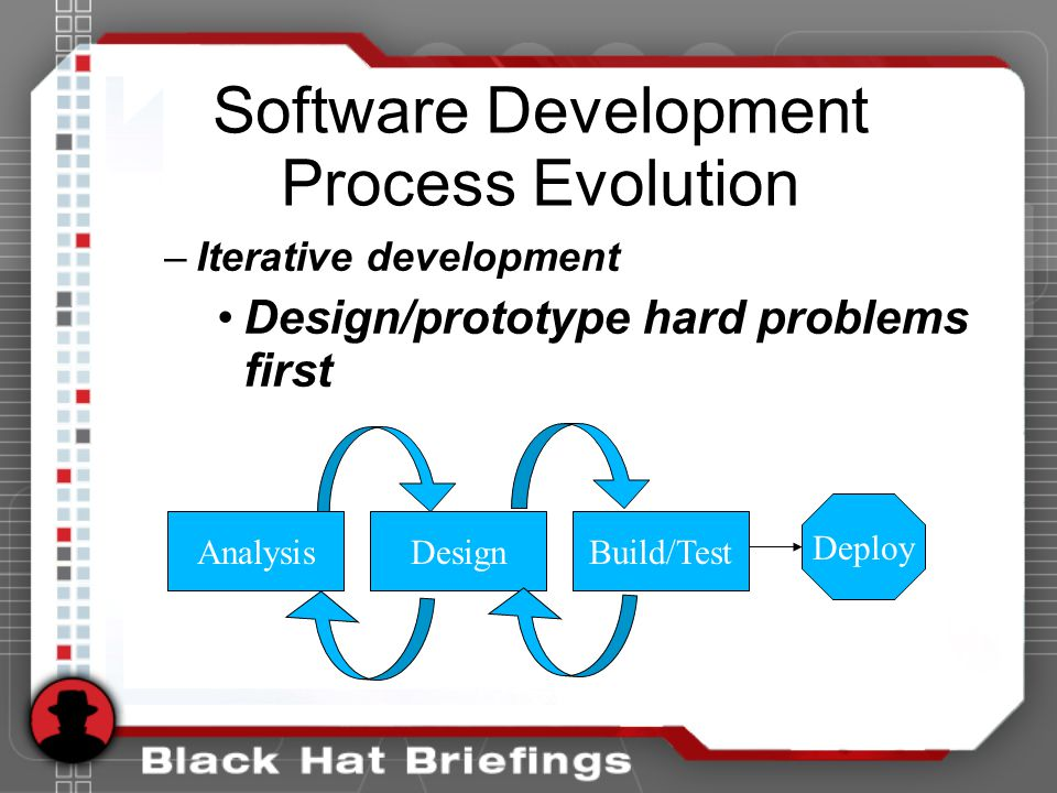 Software Development Process Evolution –Iterative development Design/prototype hard problems first Analysis Deploy DesignBuild/Test