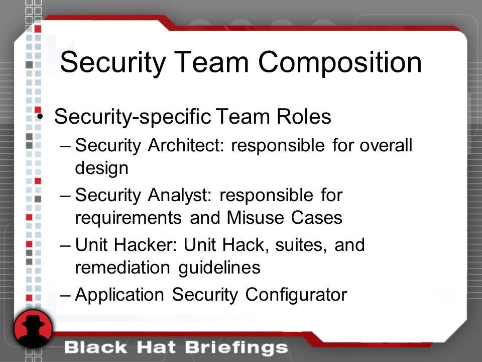 Security Team Composition Security-specific Team Roles –Security Architect: responsible for overall design –Security Analyst: responsible for requirements and Misuse Cases –Unit Hacker: Unit Hack, suites, and remediation guidelines –Application Security Configurator
