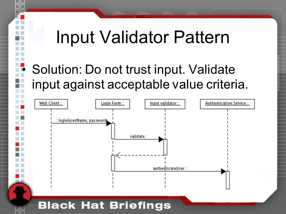 Input Validator Pattern Solution: Do not trust input. Validate input against acceptable value criteria.