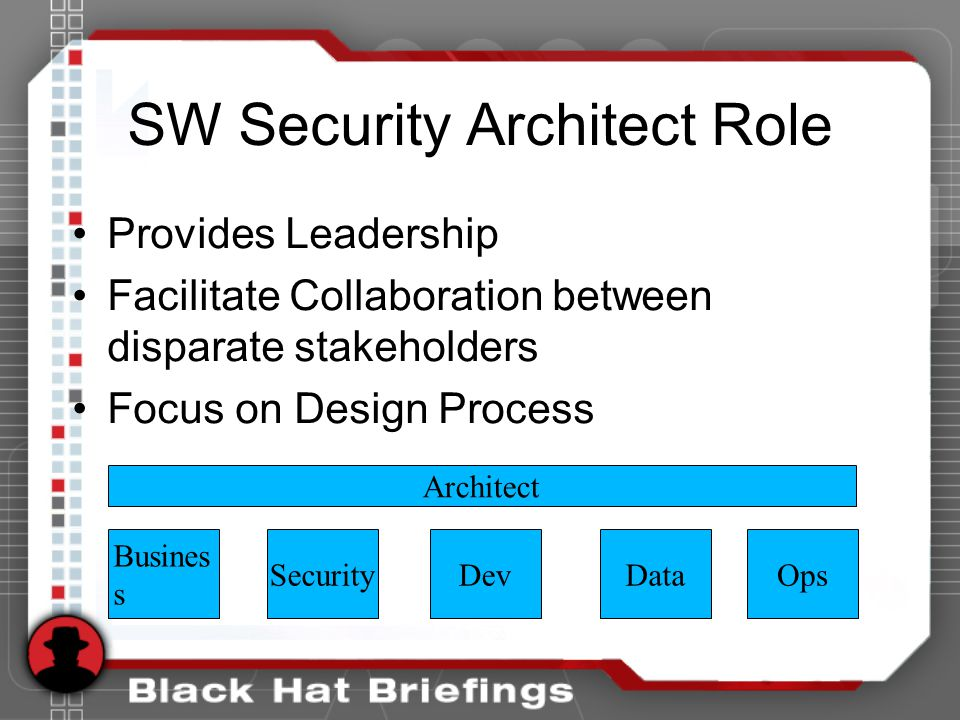 SW Security Architect Role Provides Leadership Facilitate Collaboration between disparate stakeholders Focus on Design Process Architect Busines s SecurityDevDataOps