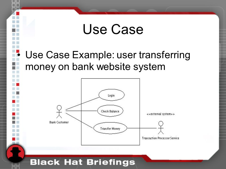 Use Case Use Case Example: user transferring money on bank website system