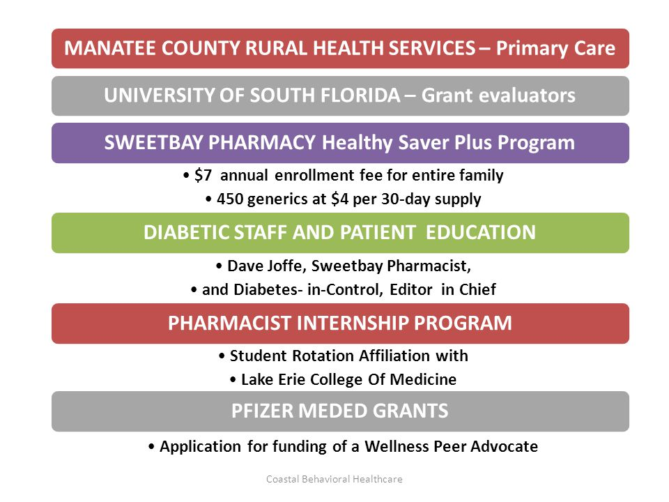 MANATEE COUNTY RURAL HEALTH SERVICES – Primary CareUNIVERSITY OF SOUTH FLORIDA – Grant evaluatorsSWEETBAY PHARMACY Healthy Saver Plus Program $7 annua