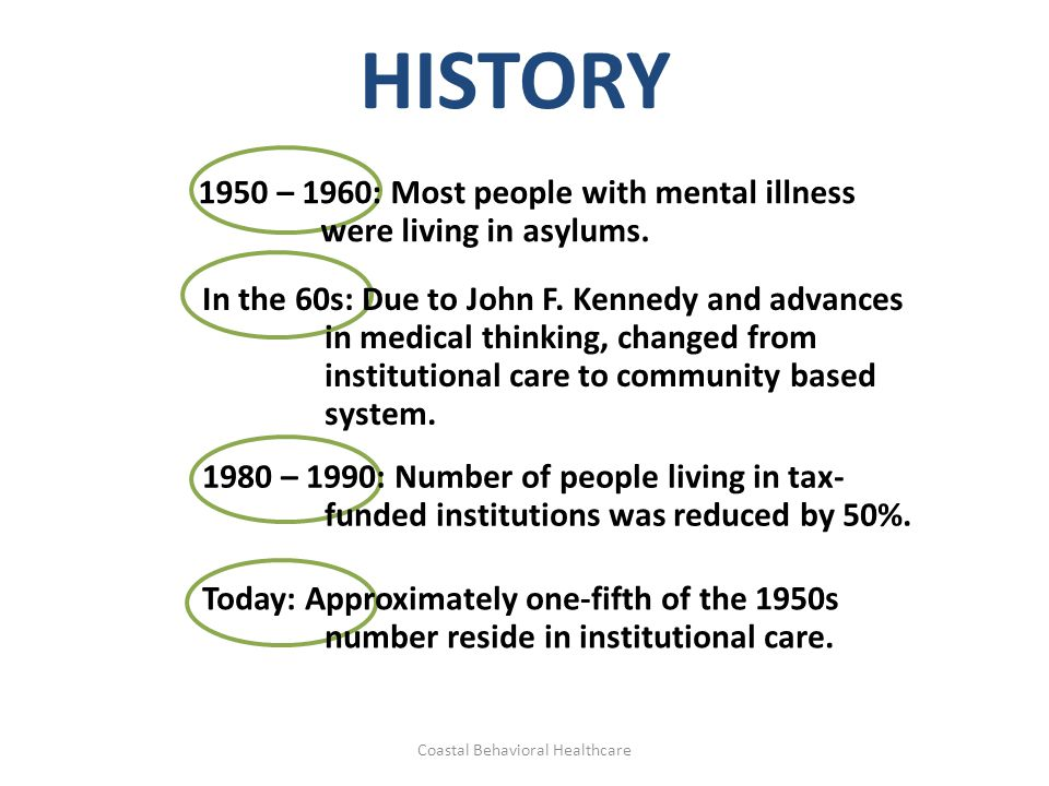 HISTORY 1950 – 1960: Most people with mental illness were living in asylums. In the 60s: Due to John F. Kennedy and advances in medical thinking, chan