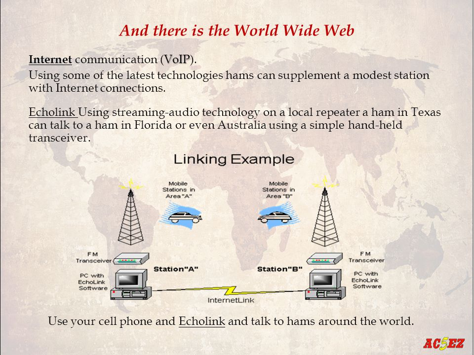 And there is the World Wide Web VoIP Internet communication (VoIP).