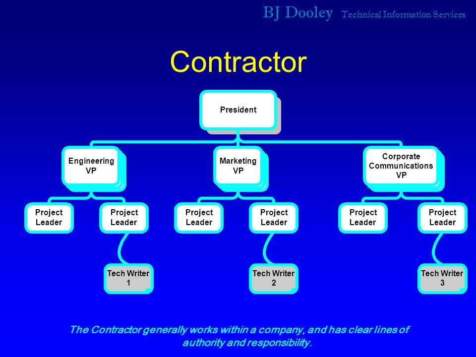 BJ Dooley Technical Information Services Contractor The Contractor generally works within a company, and has clear lines of authority and responsibility.