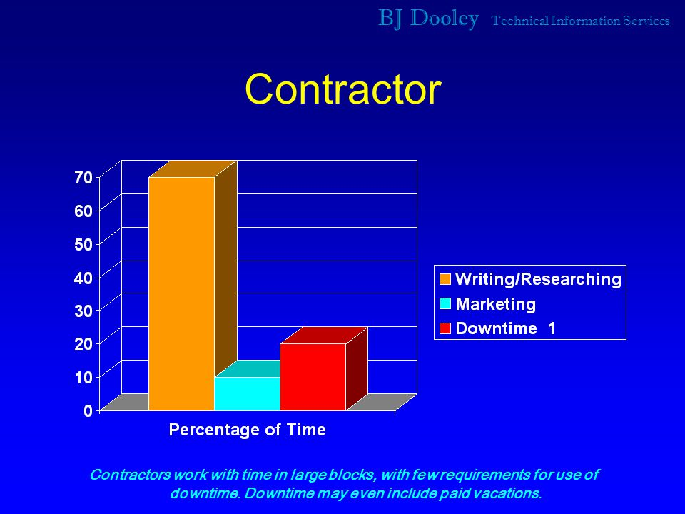 BJ Dooley Technical Information Services Contractor Contractors work with time in large blocks, with few requirements for use of downtime.