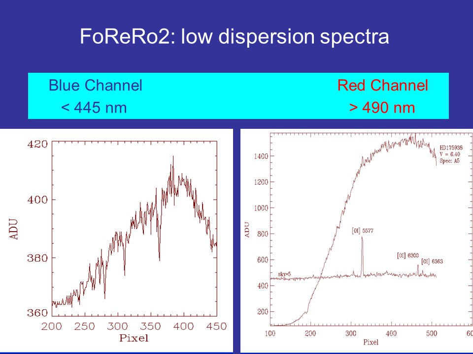 FoReRo2: Fabry-Perot Imaging NameKindUseful range nm Reference wavelength nm Free spectral range mounted Quensgate visual tunable410 - 7006275.8Before beamsplitter Quensgate blue tunable355 – 510374.74.3Before beamsplitter CSIRO visual Fixed airgap 410-7006200.21Before beamsplitter CSIRO redFused silica 450-7006150.26Red arm CSIRO blue Fused silica 350-5304000.17Blue arm
