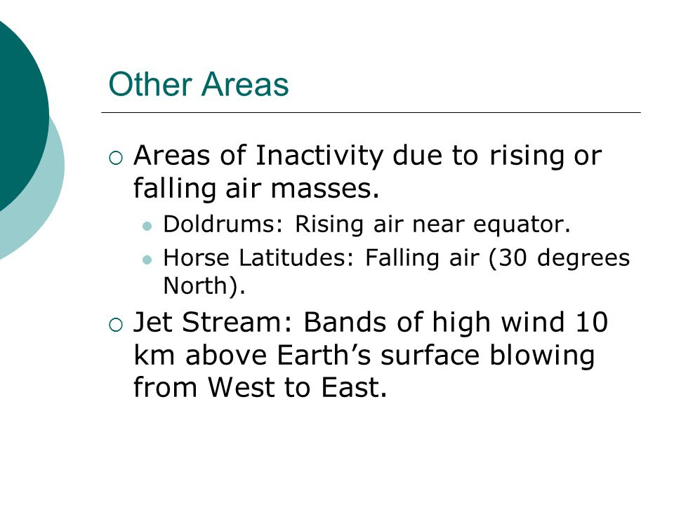 Other Areas  Areas of Inactivity due to rising or falling air masses. Doldrums: Rising air near equator. Horse Latitudes: Falling air (30 degrees Nor