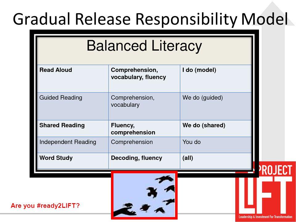 Gradual Release Responsibility Model