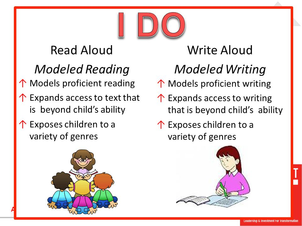 Are you #ready2LIFT? Read Aloud Modeled Reading Write Aloud Modeled Writing ↑Models proficient reading ↑Expands access to text that is beyond child's