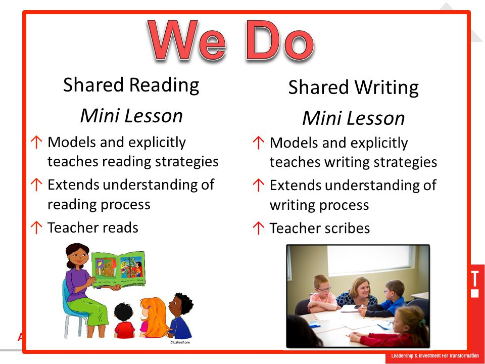 Are you #ready2LIFT? Shared Reading Mini Lesson Shared Writing Mini Lesson ↑Models and explicitly teaches reading strategies ↑Extends understanding of