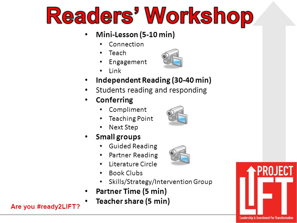 Are you #ready2LIFT? Mini-Lesson (5-10 min) Connection Teach Engagement Link Independent Reading (30-40 min) Students reading and responding Conferrin