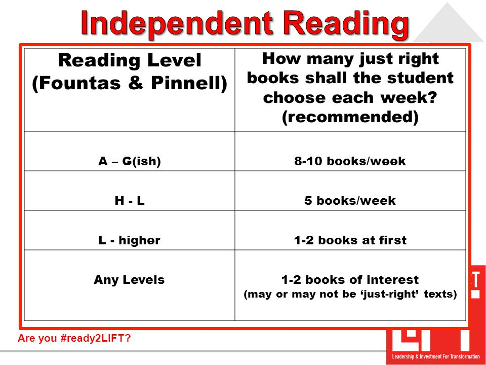 Are you #ready2LIFT? Reading Level (Fountas & Pinnell) How many just right books shall the student choose each week? (recommended) A – G(ish)8-10 book
