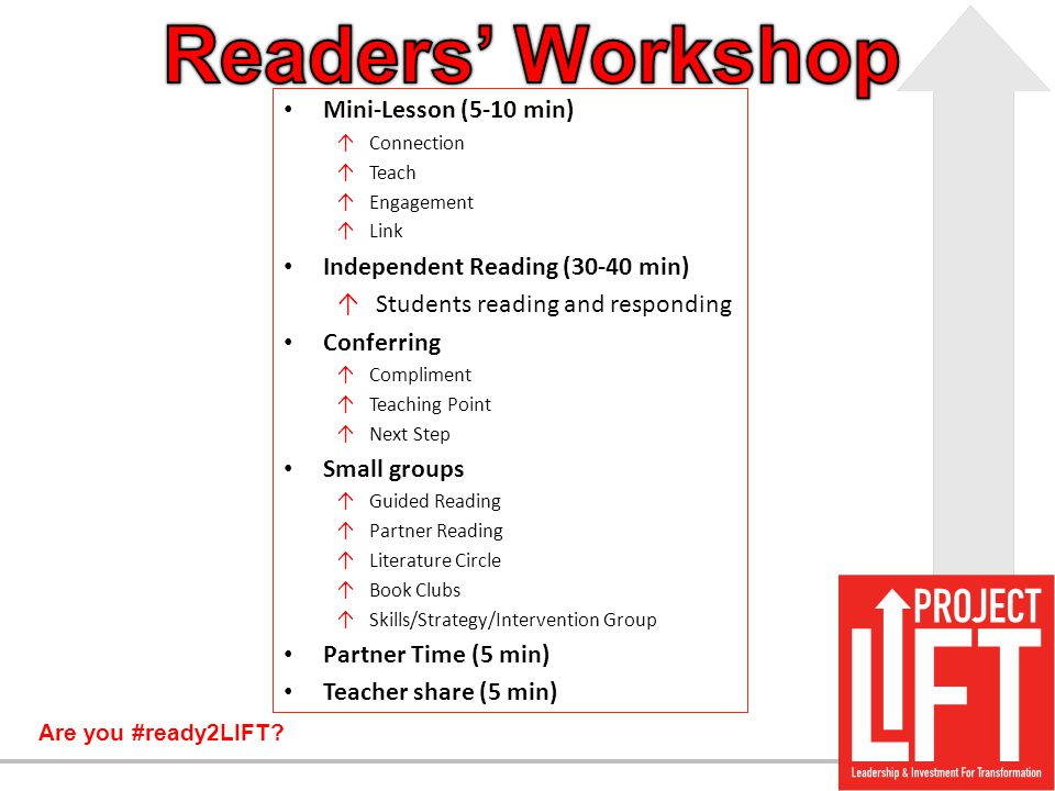 Are you #ready2LIFT? Mini-Lesson (5-10 min) ↑Connection ↑Teach ↑Engagement ↑Link Independent Reading (30-40 min) ↑Students reading and responding Conf