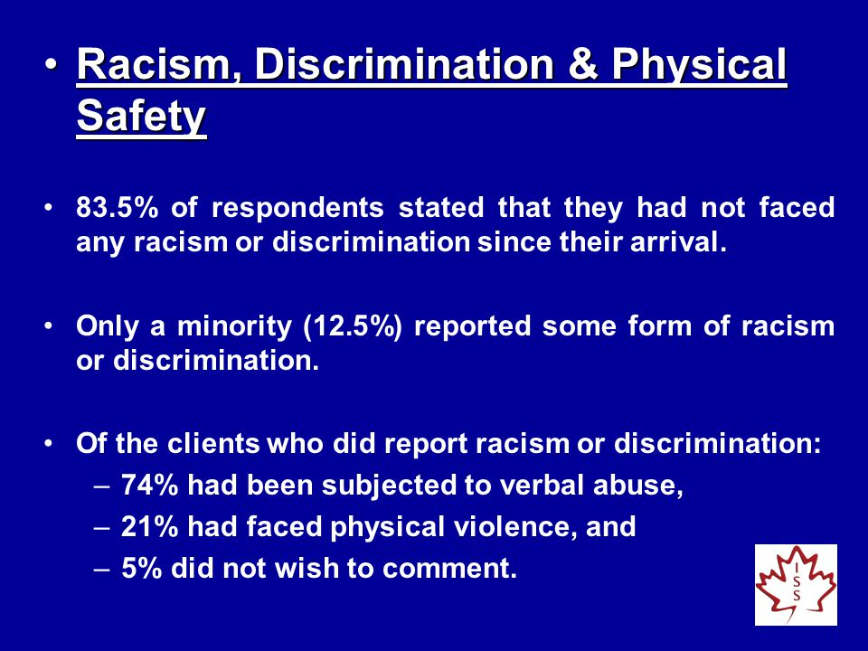 Racism, Discrimination & Physical SafetyRacism, Discrimination & Physical Safety 83.5% of respondents stated that they had not faced any racism or discrimination since their arrival.