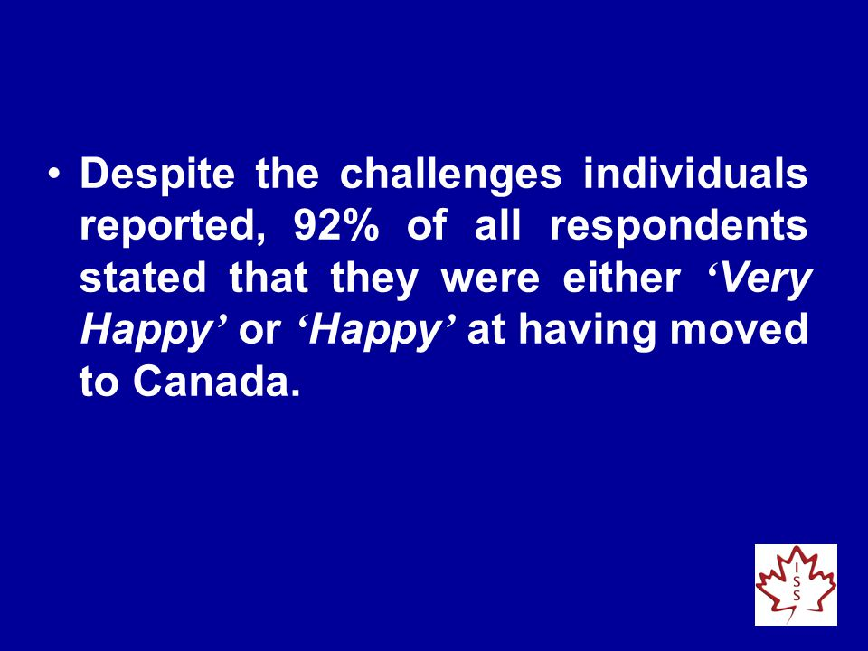Despite the challenges individuals reported, 92% of all respondents stated that they were either ' Very Happy ' or ' Happy ' at having moved to Canada.