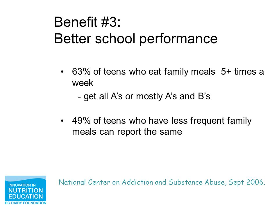 Benefit #3: Better school performance National Center on Addiction and Substance Abuse, Sept 2006.